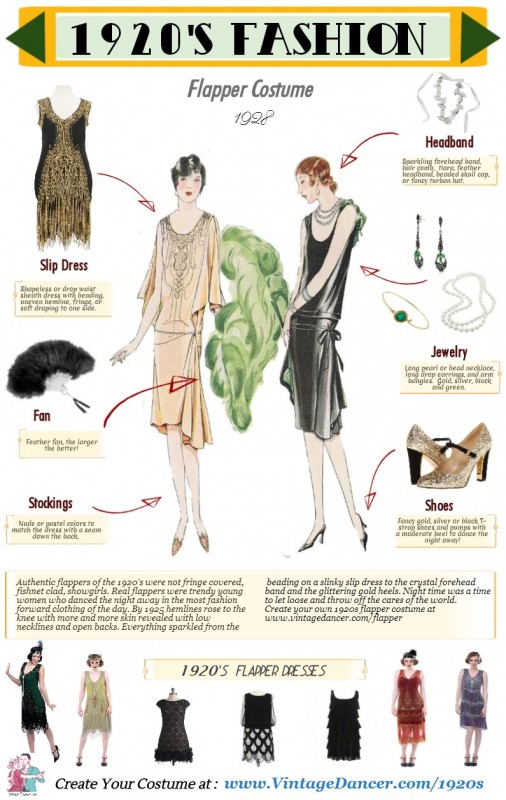 1920s flapper costume guide. What to wear and where to buy 1920s vintage inspired flapper dresses, shoes and accessories.