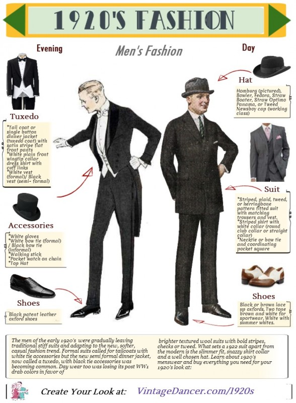 1920s mens fashion clothing costume ideas how to create an