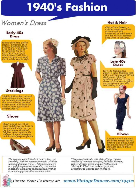 1940s fashion for women